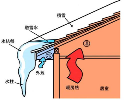 岩手県奥州市 S様邸 屋根・外壁塗装